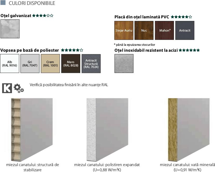 Culori si detalii usi tehnice din otel Metal Solid