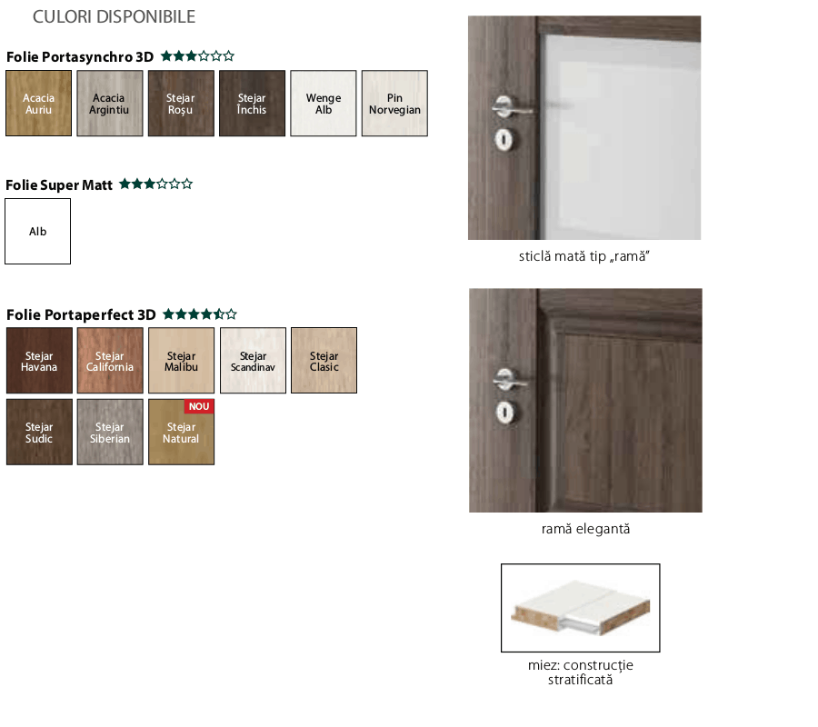 Detalii si finisaje usi de interior Porta Inspire