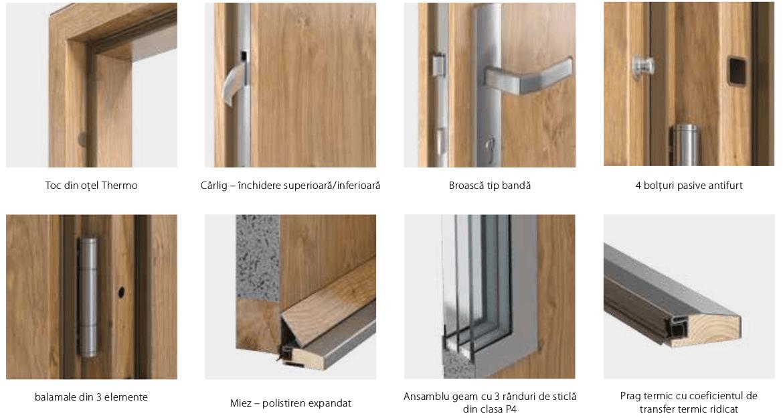 Detalii usi de exterior Steel Safe, Energy Protect