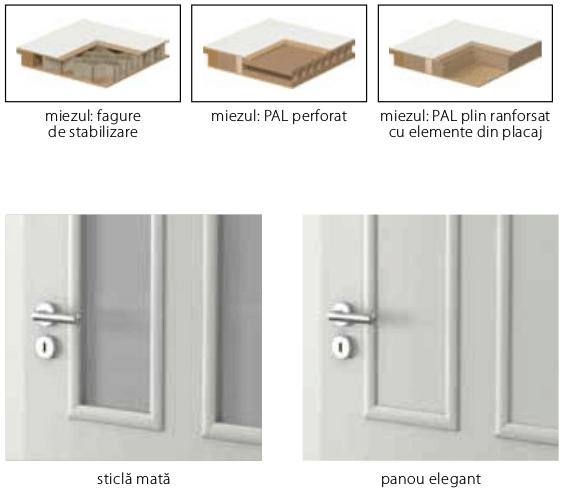 Detalii usi de interior Porta Granddeco