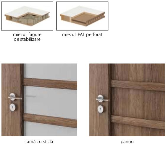 Detalii usi Porta Stil