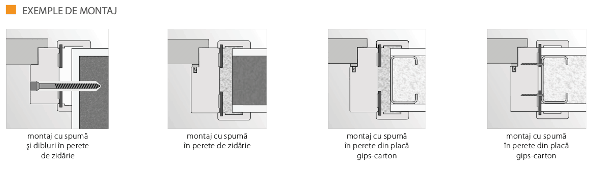 Exemple de montaj toc Minimax