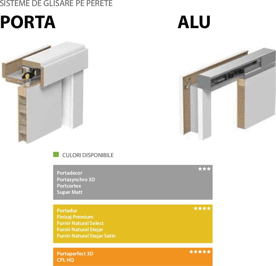 Sisteme de glisare Porta, Alu