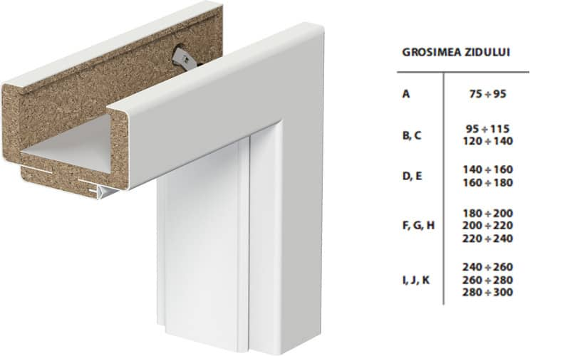 Toc Porta System