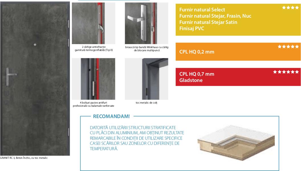 Usi antiefractie Granit lasa RC3 - usi de interior pentru intrare in apartament Granit clasa RC3