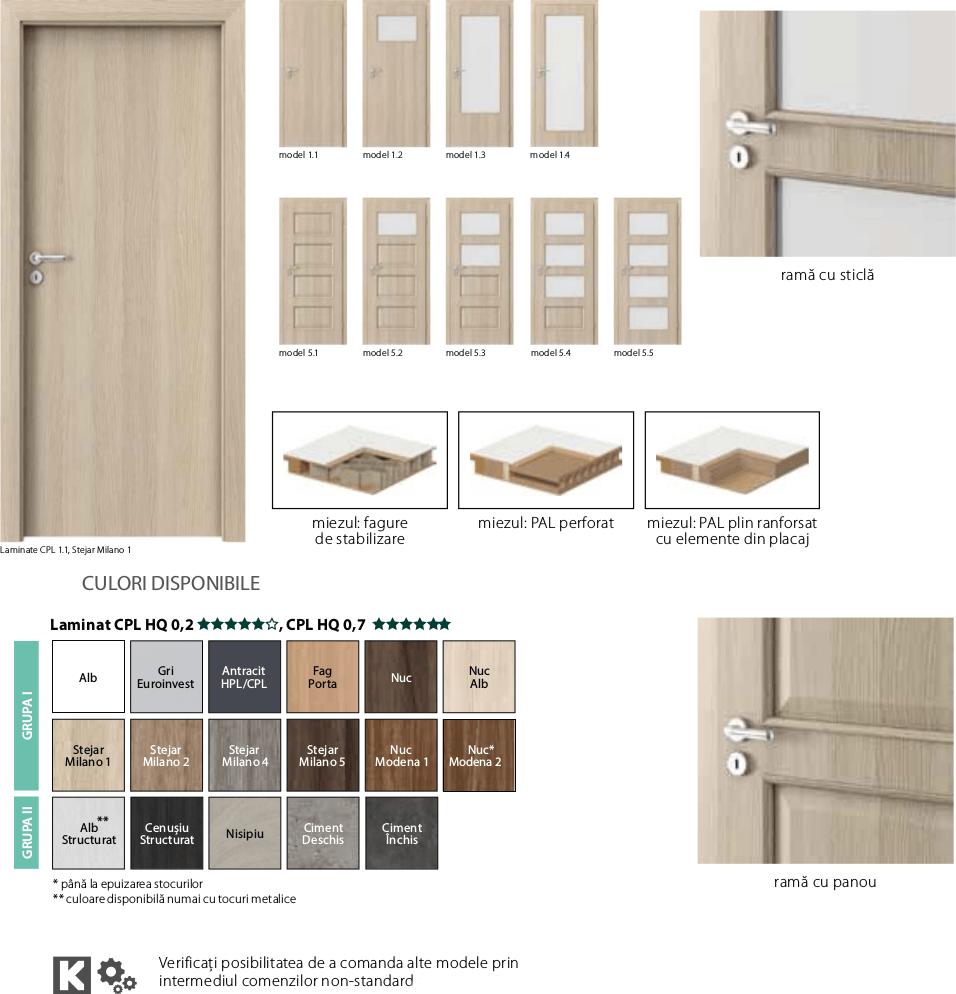 Usi laminate CPL - usi de interior Porta Doors cu finisaj sintetic