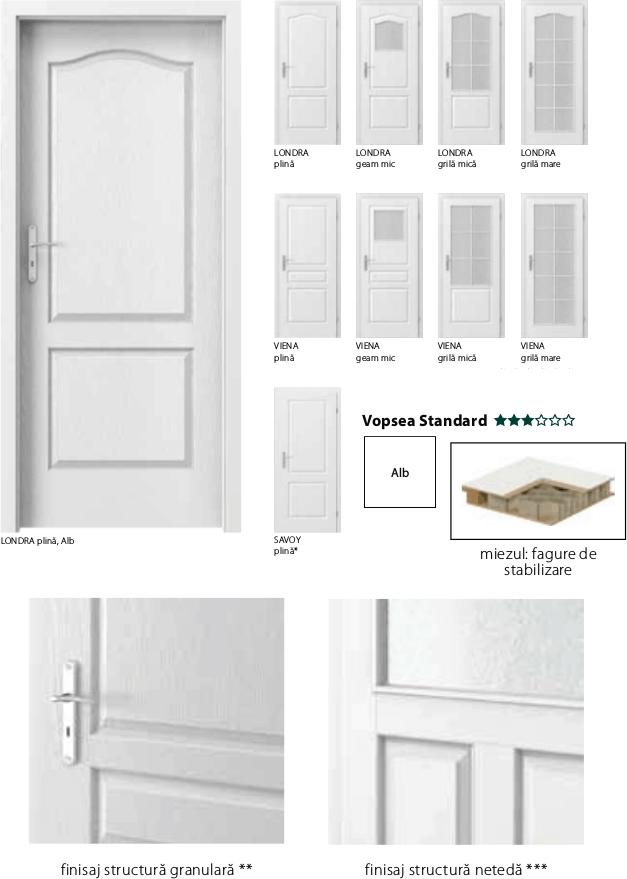Londra, Viena, Savoy - usi de interior Porta Doors vopsite