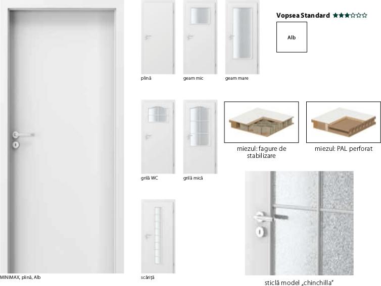 Minimax - usi de interior Porta Doors vopsite