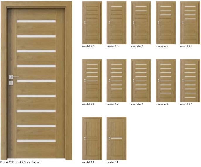 Usi Porta Concept - usi de interior rama si panou cu finisaj sintetic