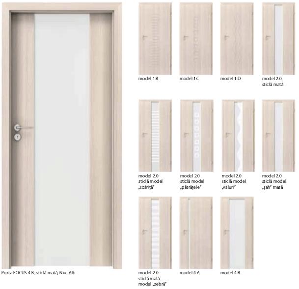 Usi Porta Focus - usi de interior Porta Doors cu finisaj sintetic