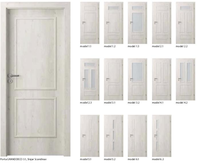 Usi Porta Granddeco - usi de interior Porta Doors cu finisaj sintetic