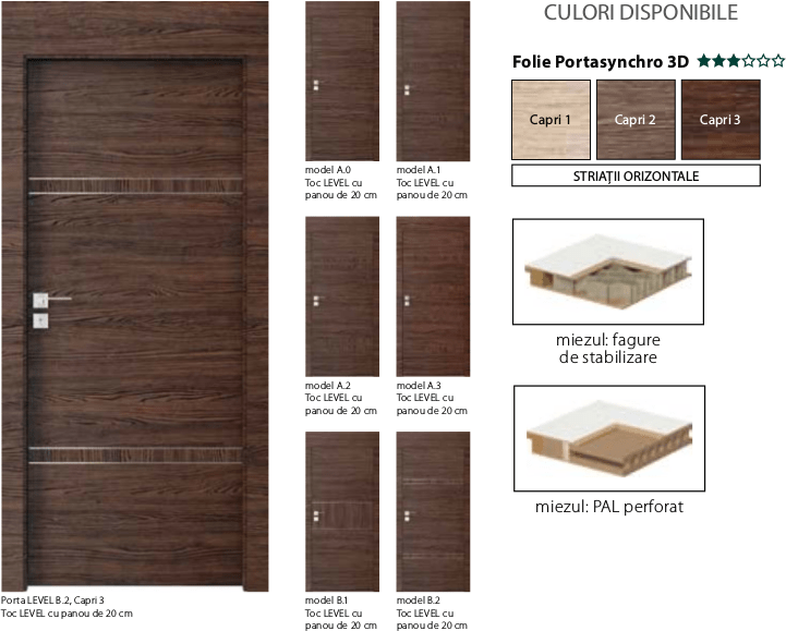 Usi Porta Level - usi de interior Porta Doors cu finisaj sintetic