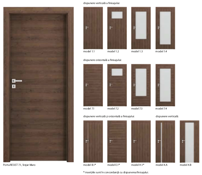 Usi Porta Resist - usi de interior Porta Doors cu finisaj sintetic