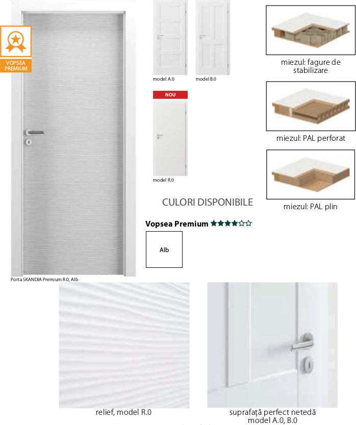 Porta Skandia Premium - usi de interior Porta Doors vopsite