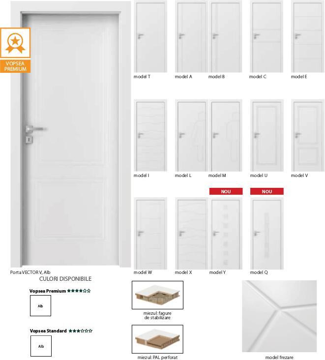 Porta Vector - usi de interior Porta Doors vopsite